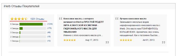 Рейтинг товара и отзывы на продукцию iHerb.com