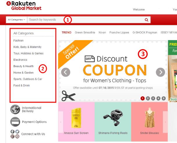 Навигация по главной странице Rakuten.com