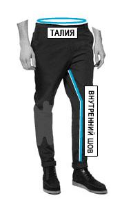 Измерение талии и внутренней стороны ноги для определения размера джинсов