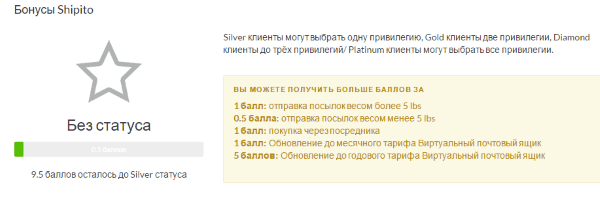 Просмотр текущего статуса в программе лояльности Shipito.com