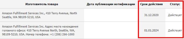 Проверка срока действия нотификации в базе данных ЕЭК