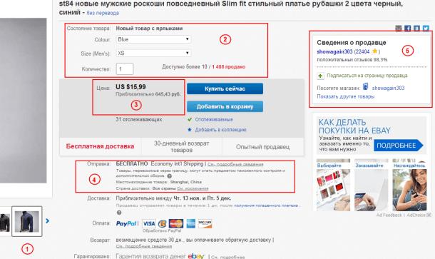 Содержание карточки товара на eBay