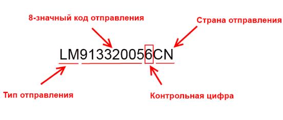 Структура кода почтового отправления