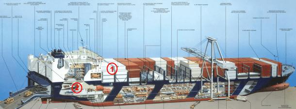 Варианты морской транспортировки
