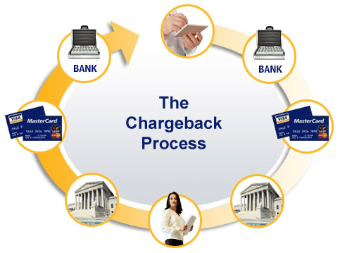 Chargeback на Tinydeal