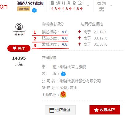 Как покупать на TaoBao - оценка рейтинга продавца на TaoBao