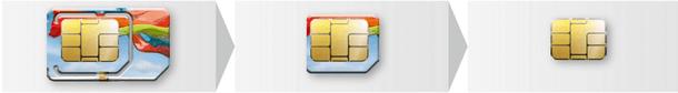 Большая экономия на маленьком SIM-адаптере с Aliexpress - современные размеры сим-карт