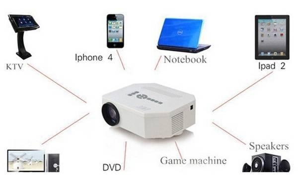 Недорогой домашний проектор с eBay