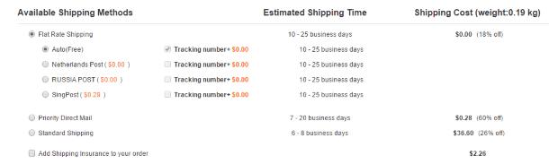 Варианты доставки с GearBest.com