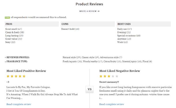 Пример отзывов на FragranceX.com