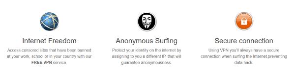 Использование сервиса Anonymousvpn.eu для анонимного зарубежного шоппинга