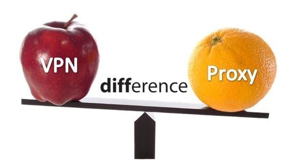 Разница между прокси и VPN для анонимного интернет-шоппинга