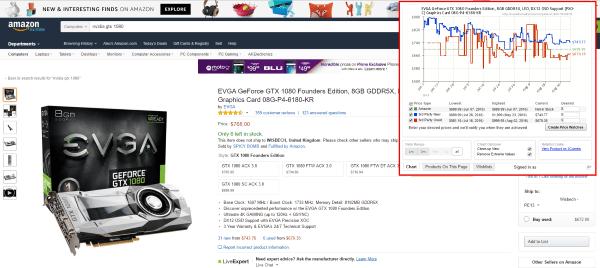 Просмотр динамики цены прямо на странице Amazon с помощью плагина от CamelCamelCamel