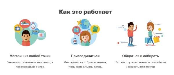 Способы покупать в американских магазинах, блокирующих покупателей из России
