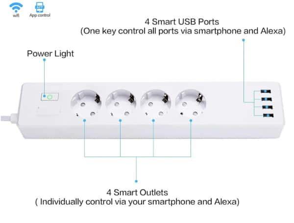 Сетевой удлинитель с USB-портами и Wi-Fi