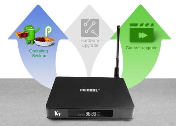 ТВ-приставка MECOOL K7 с поддержкой цифрового ТВ