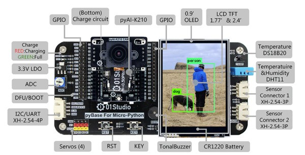 Платформа машинного зрения PyAi-k210